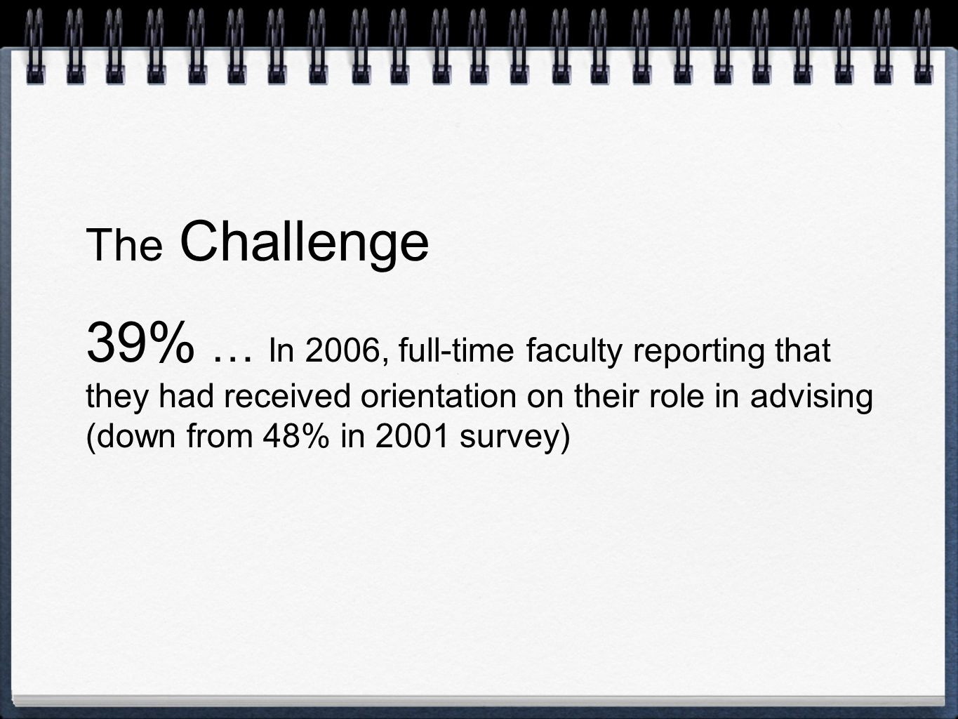 The Challenge 39% … In 2006, full-time faculty reporting that they had received orientation on their role in advising (down from 48% in 2001 survey)