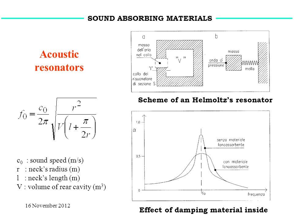 16 November 2012Sound Absorption11 Acoustic resonators c 0 : sound speed (m/s) r : necks radius (m) l : necks length (m) V : volume of rear cavity (m