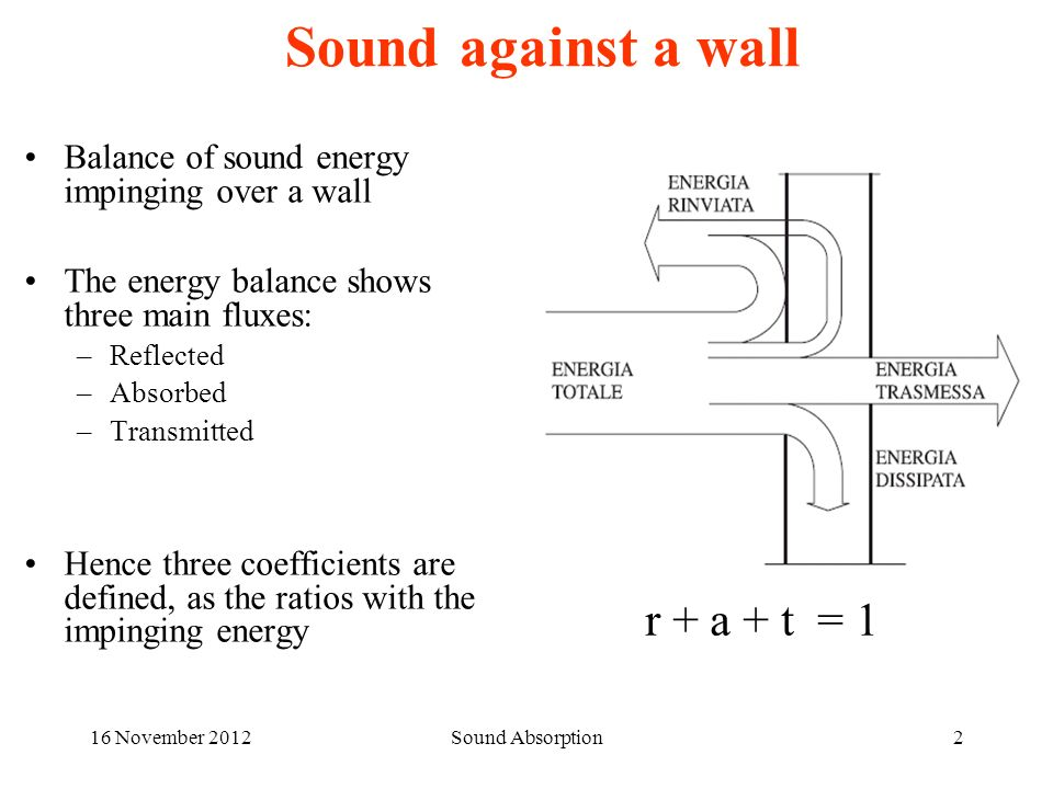 16 November 2012Sound Absorption2 Sound against a wall Balance of sound energy impinging over a wall The energy balance shows three main fluxes: –Refl