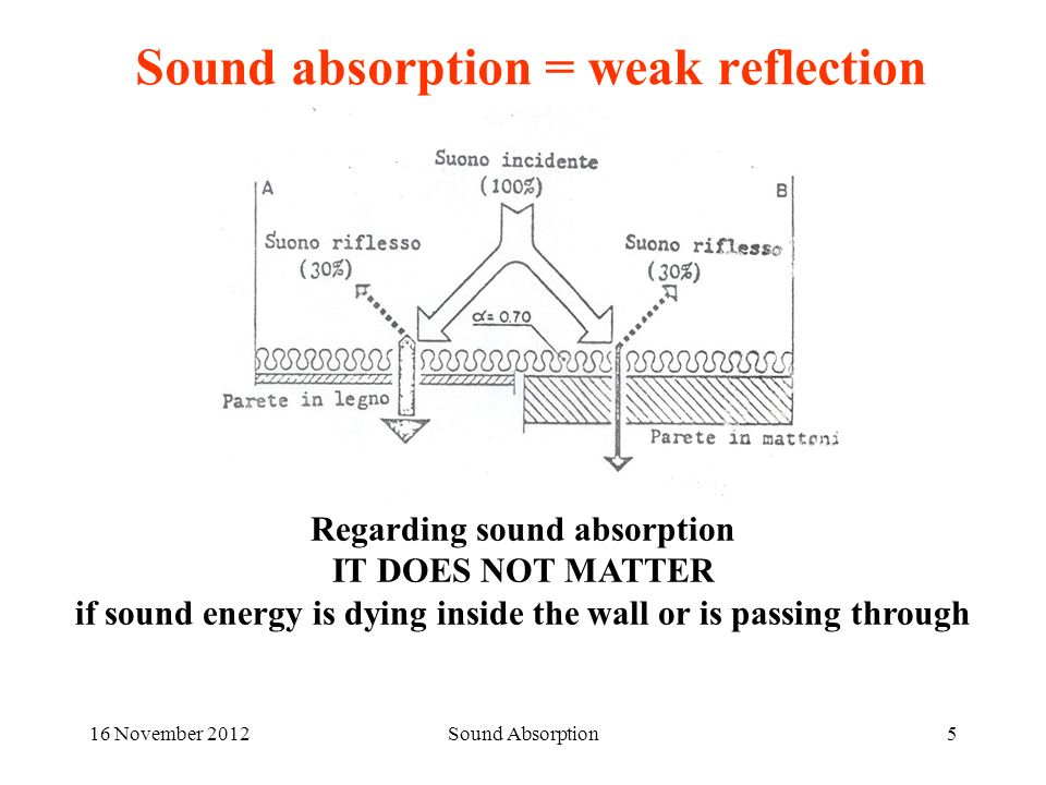 16 November 2012Sound Absorption16 Sound Scattering Coefficient s Specular component W spec =W inc ·(1-α) · (1-s) Diffused component W dif =W inc ·(1-α) · s On a rough surface, a fraction s of the reflected energy will be radiated diffusely, while the remaining fraction 1-s will be radiated specularly