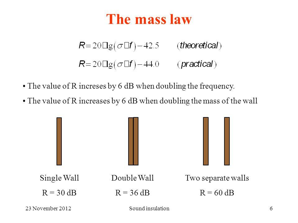 23 November 2012Sound insulation7 Coincidence frequency Example: steel, F cr =97700 Hz m 2 /kg, = 8.1 kg/(m 2 mm) s = 10mm, hence = s = 8.1 10 = 81 kg/m 2 f coinc = F cr / = 97700/81 = 1206 Hz