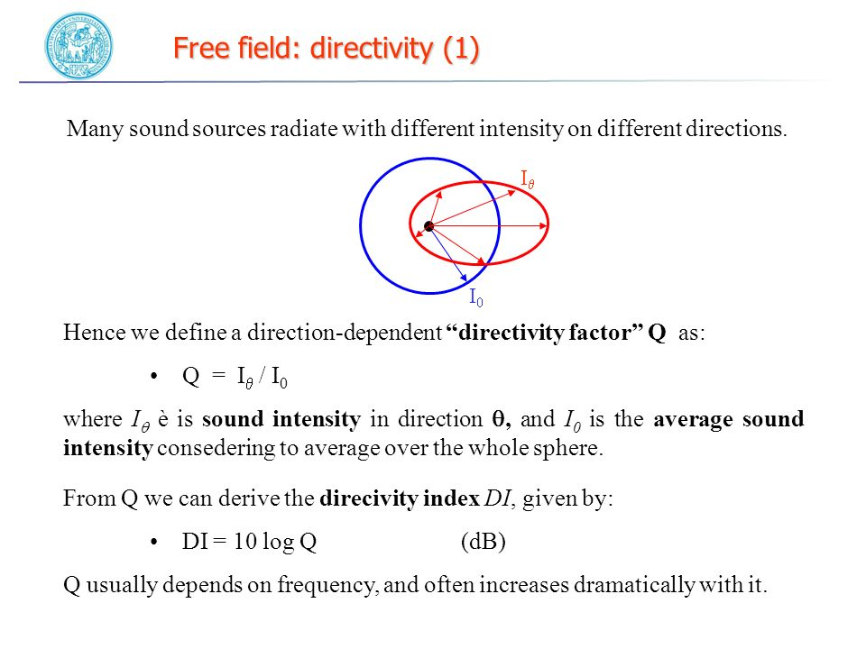 Free field: directivity (1) Many sound sources radiate with different intensity on different directions.