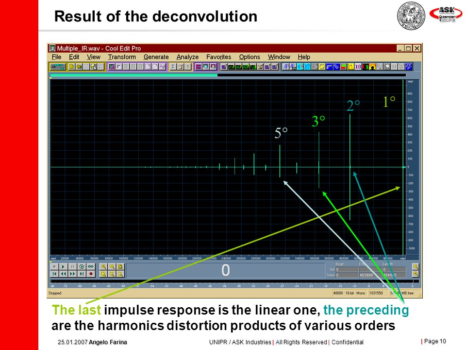 | Page 9 25.01.2007 Angelo Farina UNIPR / ASK Industries | All Rights Reserved | Confidential Inverse Filter – z(t) The deconvolution of the IR is obtained convolving the measured signal y(t) with the inverse filter z(t) [equalized, time-reversed x(t)]