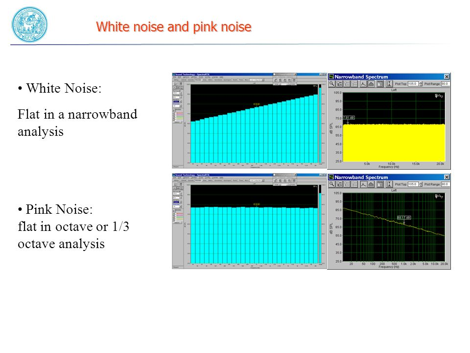 White noise and pink noise White Noise: Flat in a narrowband analysis Pink Noise: flat in octave or 1/3 octave analysis