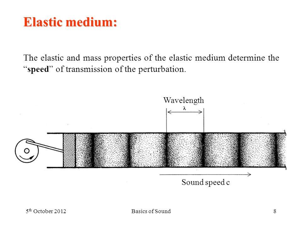 Elastic medium: The elastic and mass properties of the elastic medium determine thespeed of transmission of the perturbation. Wavelength Sound speed c