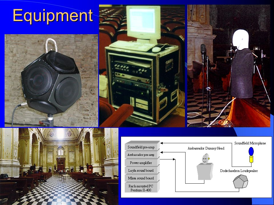 Comparative experiments Inter-comparison between different room acoustics measurement tools Organized by the AES Italian Section (Bergamos Workshop 19