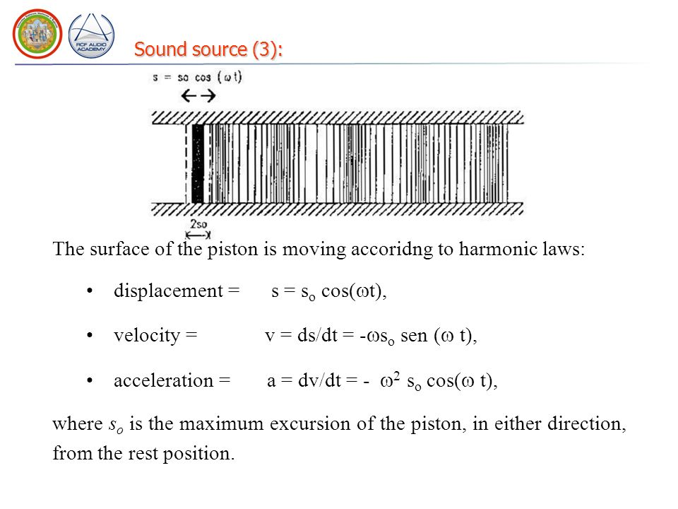 Sound source (3): The surface of the piston is moving accoridng to harmonic laws: displacement = s = s o cos( t), velocity = v = ds/dt = - s o sen ( t