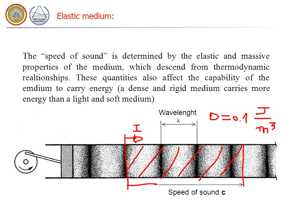 Elastic medium: The speed of sound is determined by the elastic and massive properties of the medium, which descend from thermodynamic realtionships.