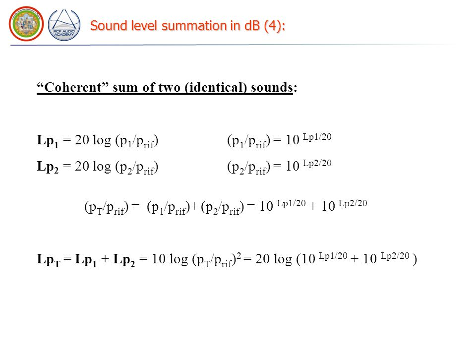 Sound level summation in dB (4): Coherent sum of two (identical) sounds: Lp 1 = 20 log (p 1 /p rif )(p 1 /p rif ) = 10 Lp1/20 Lp 2 = 20 log (p 2 /p ri