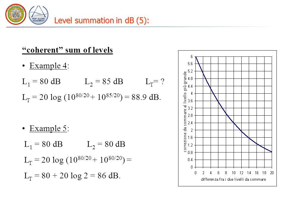 Level summation in dB (5): coherent sum of levels Example 4: L 1 = 80 dB L 2 = 85 dB L T = ? L T = 20 log (10 80/20 + 10 85/20 ) = 88.9 dB. Example 5: