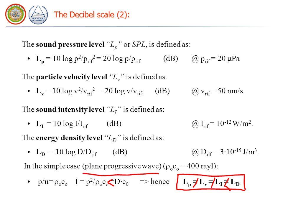 The Decibel scale (2): The sound pressure level L p or SPL, is defined as: L p = 10 log p 2 /p rif 2 = 20 log p/p rif (dB) @ p rif = 20 Pa The particl