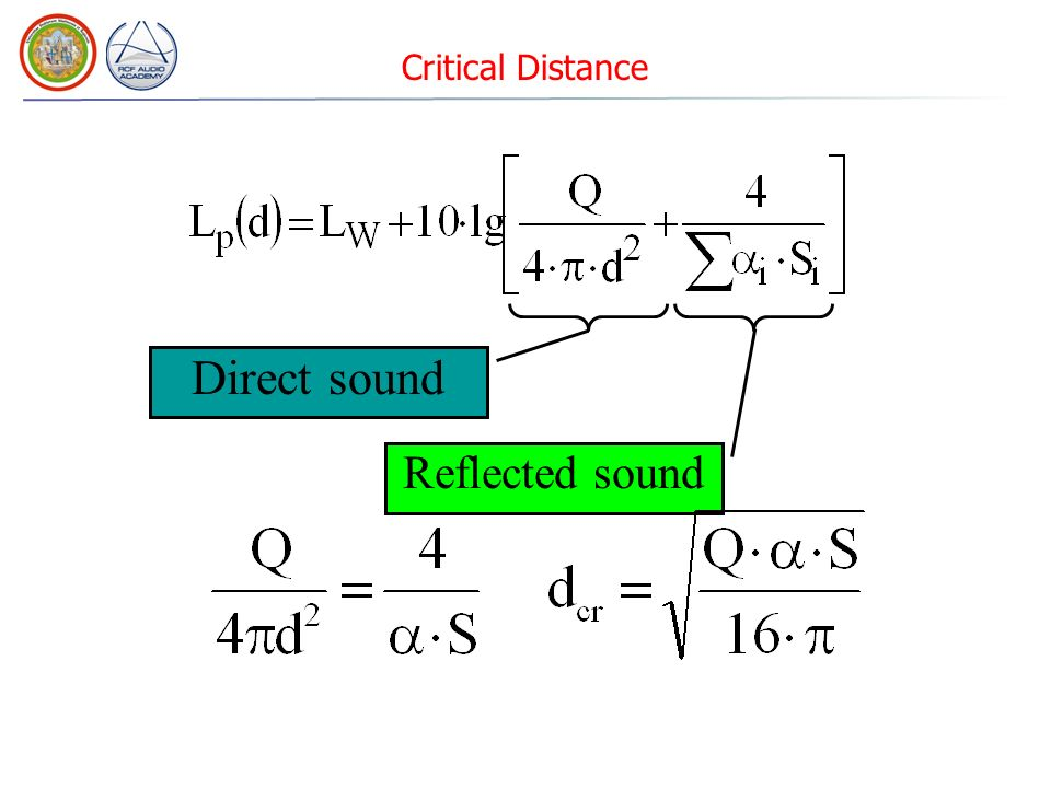 Sound level as a function of source distance Critical distance, at which direct and reflected sound are the same Critical Distance