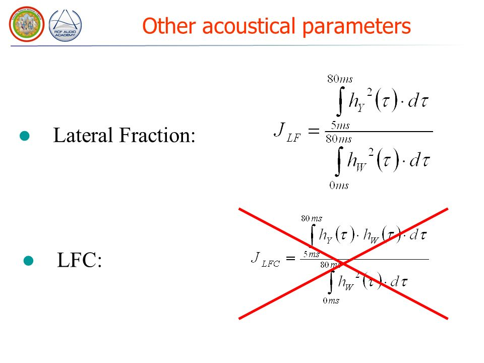 Other acoustical parameters Strenght: IACC: SPL at 10 m