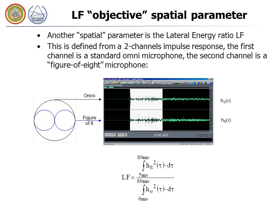 IACC objective spatial parameter It was attempted to quantify the spatiality of a room by means of objective parameters, based on 2-channels impulse responses measured with directive microphones The most famous spatial parameter is IACC (Inter Aural Cross Correlation), based on binaural IR measurements Left Right 80 ms p L ( ) p R ( )