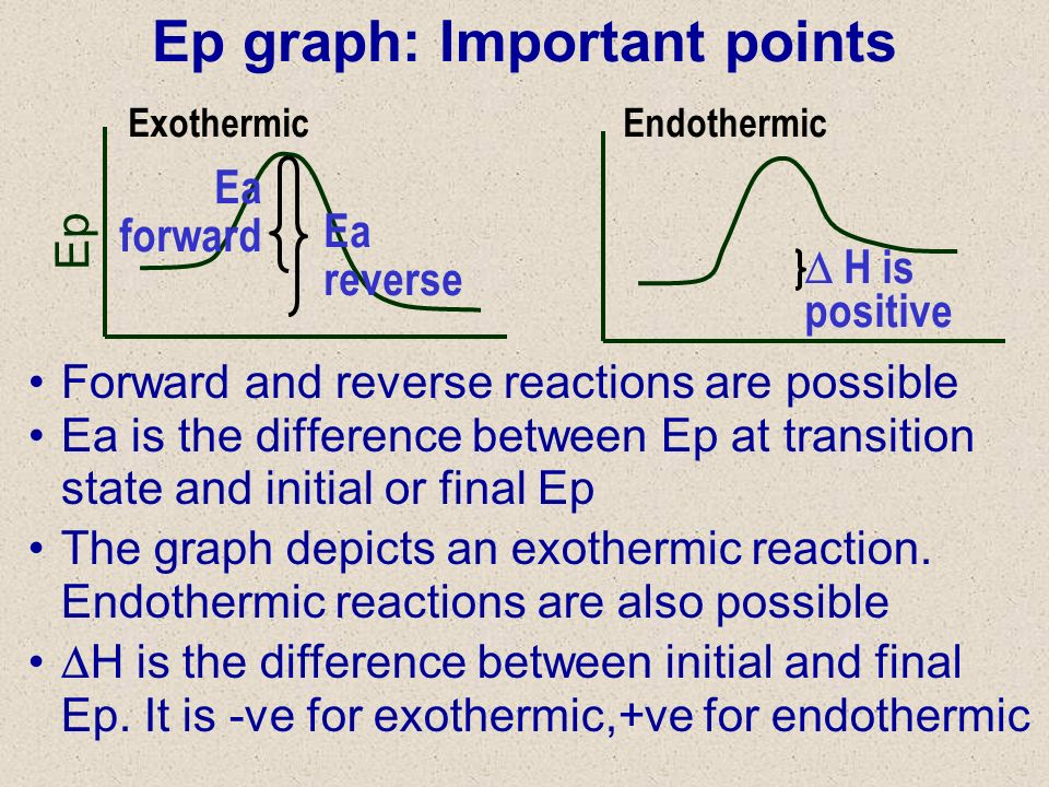 Ep graph: Important points Forward and reverse reactions are possible Ea is the difference between Ep at transition state and initial or final Ep H is the difference between initial and final Ep.