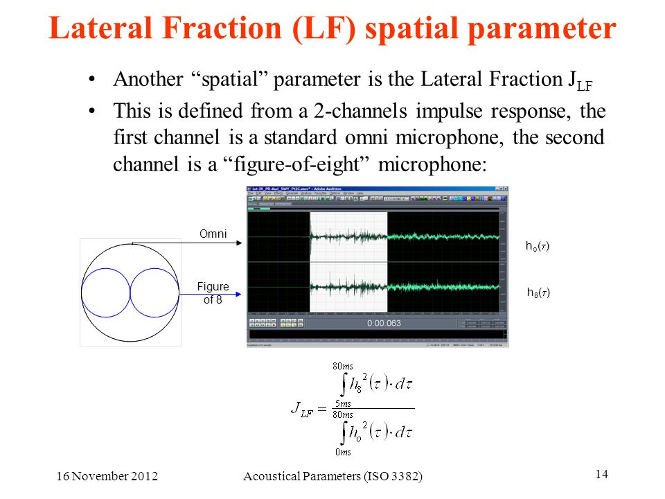 16 November 2012Acoustical Parameters (ISO 3382) 14 Lateral Fraction (LF) spatial parameter Another spatial parameter is the Lateral Fraction J LF Thi