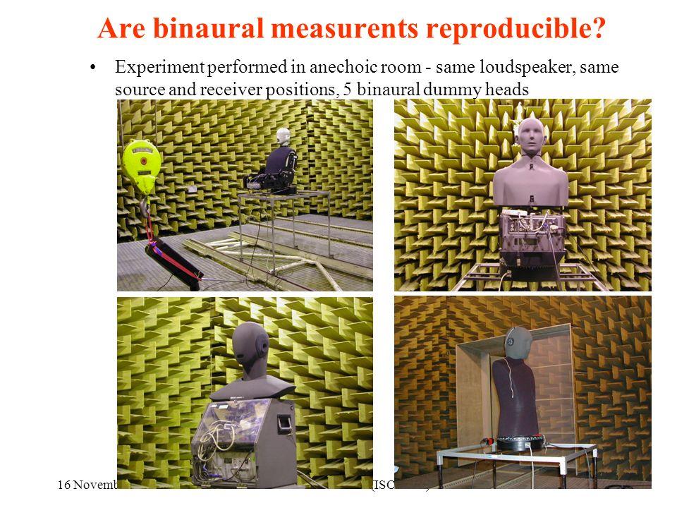 16 November 2012Acoustical Parameters (ISO 3382) 15 Are binaural measurents reproducible? Experiment performed in anechoic room - same loudspeaker, sa