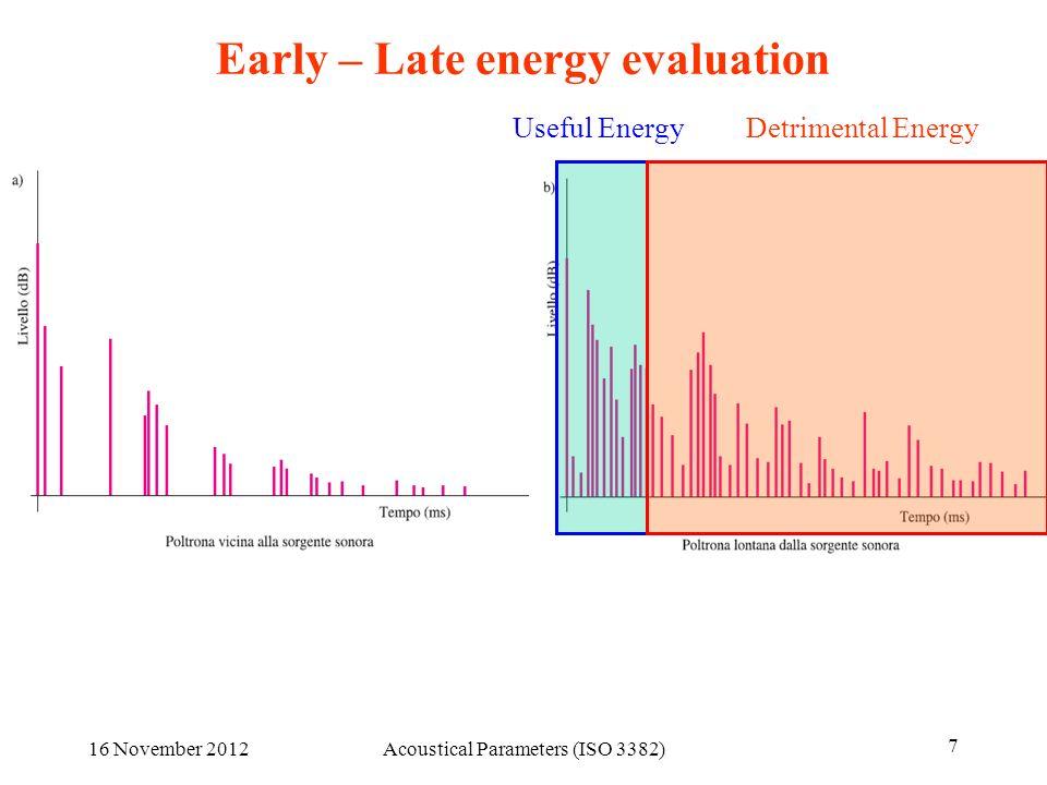 16 November 2012Acoustical Parameters (ISO 3382) 7 Early – Late energy evaluation Useful EnergyDetrimental Energy