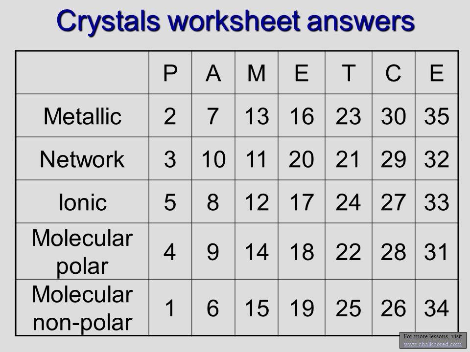 Crystals worksheet answers PAMETCE Metallic271316233035 Network3101120212932 Ionic581217242733 Molecular polar 491418222831 Molecular non-polar 161519