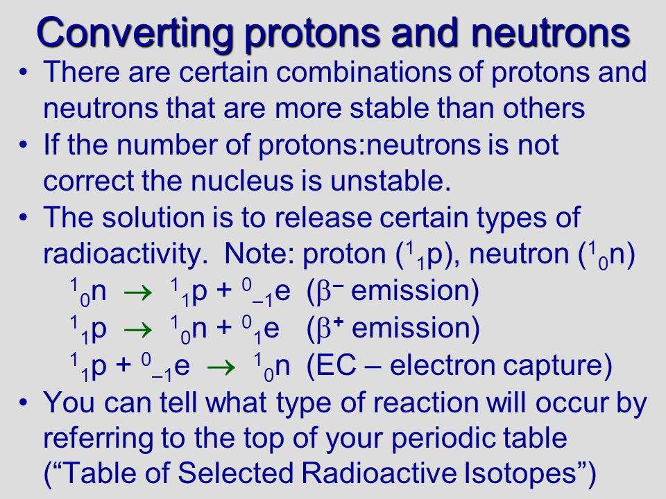 Nuclear equations Q.