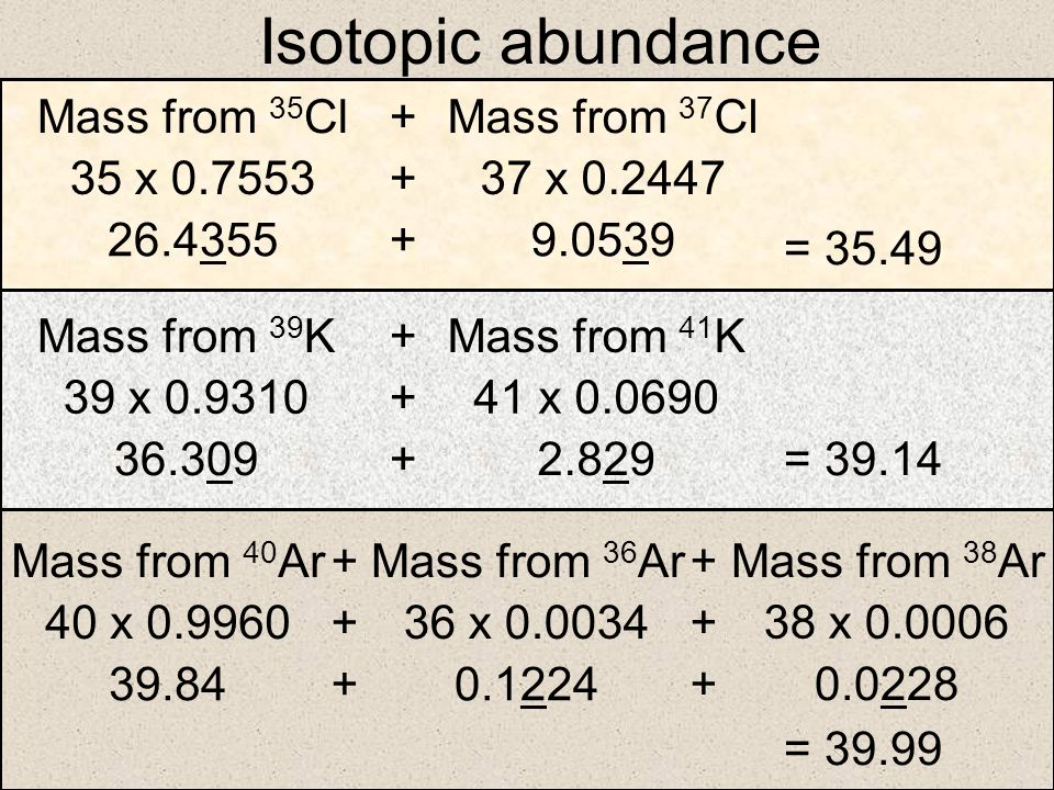 Isotopic abundance Read 163 – 165 Lets consider the following question: if 12 C makes up 98.89% of C, and 13 C is 1.11%, calculate the average atomic mass of C: Mass from 12 C atoms 12 x 0.9889 To quickly check your work, ensure that the final mass fits between the masses of the 2 isotopes Do the sample problem (page 165) as above and try questions 10 and 11 (page 166) Mass from 13 C atoms+ 13 x 0.0111 + 11.86680.1443+ = 12.01