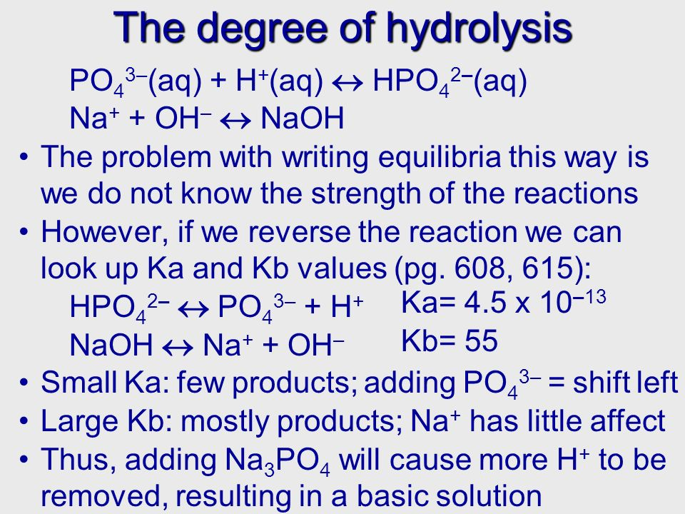 The degree of hydrolysis PO 4 3– (aq) + H + (aq) HPO 4 2– (aq) Na + + OH – NaOH The problem with writing equilibria this way is we do not know the strength of the reactions However, if we reverse the reaction we can look up Ka and Kb values (pg.