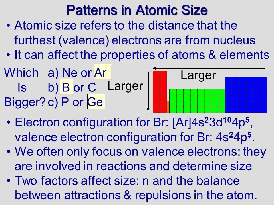 a) Ne or Ar b) B or C c) P or Ge Patterns in Atomic Size Electron configuration for Br: [Ar]4s 2 3d 10 4p 5, valence electron configuration for Br: 4s 2 4p 5.