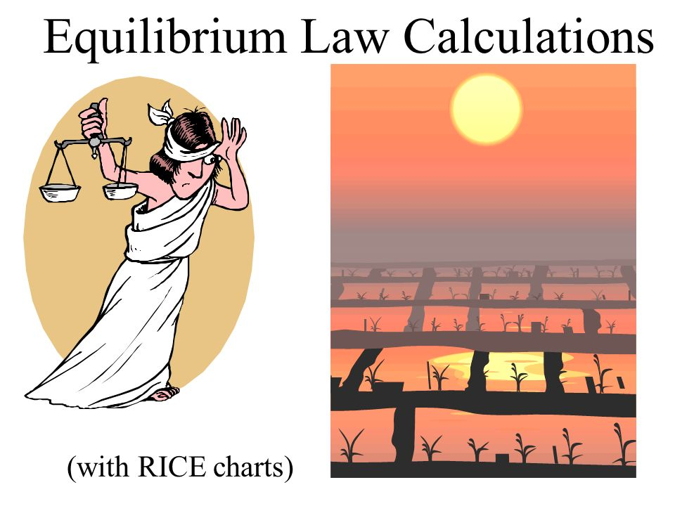Equilibrium Law Calculations (with RICE charts)