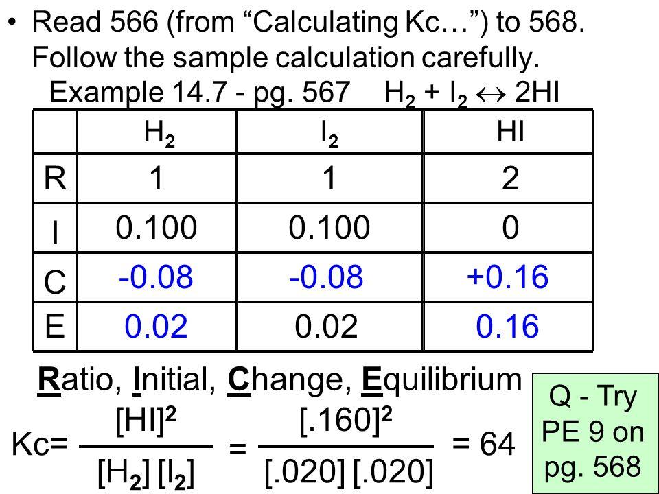Example 14.7 - pg. 567 H 2 + I 2 2HI R I C E H2H2 I2I2 HI 112 0.100 0 -0.08 +0.16 0.02 0.16 Ratio, Initial, Change, Equilibrium [H 2 ] [I 2 ] Kc= [HI]