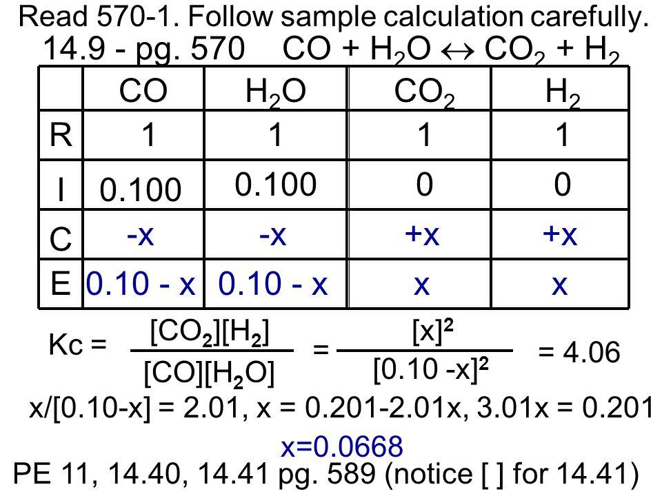 14.9 - pg. 570 CO + H 2 O CO 2 + H 2 COH2OH2OCO 2 111 0.100 0 -x +x 0.10 - x x R I C E H2H2 1 0 +x x = 4.06 = [0.10 -x] 2 [x] 2 Kc = [CO 2 ][H 2 ] [CO