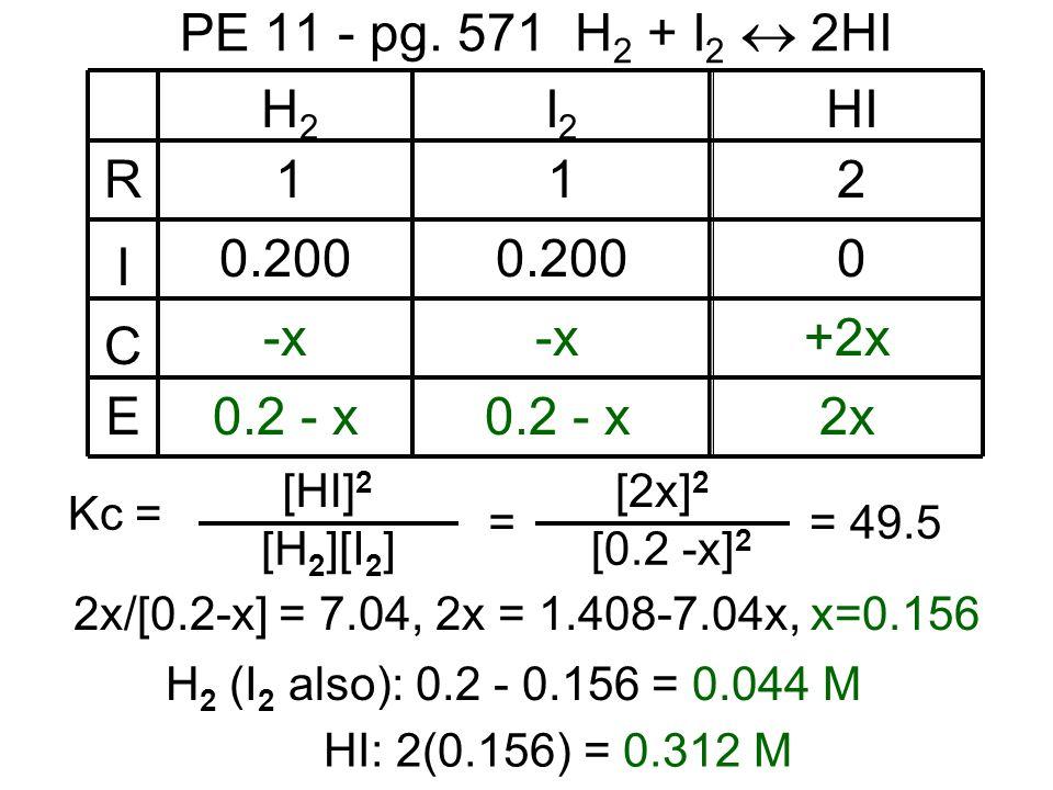 PE 11 - pg. 571 H 2 + I 2 2HI R I C E H2H2 I2I2 HI 112 0.200 0 -x +2x 0.2 - x 2x 2x/[0.2-x] = 7.04, 2x = 1.408-7.04x, x=0.156 [H 2 ][I 2 ] Kc = [HI] 2