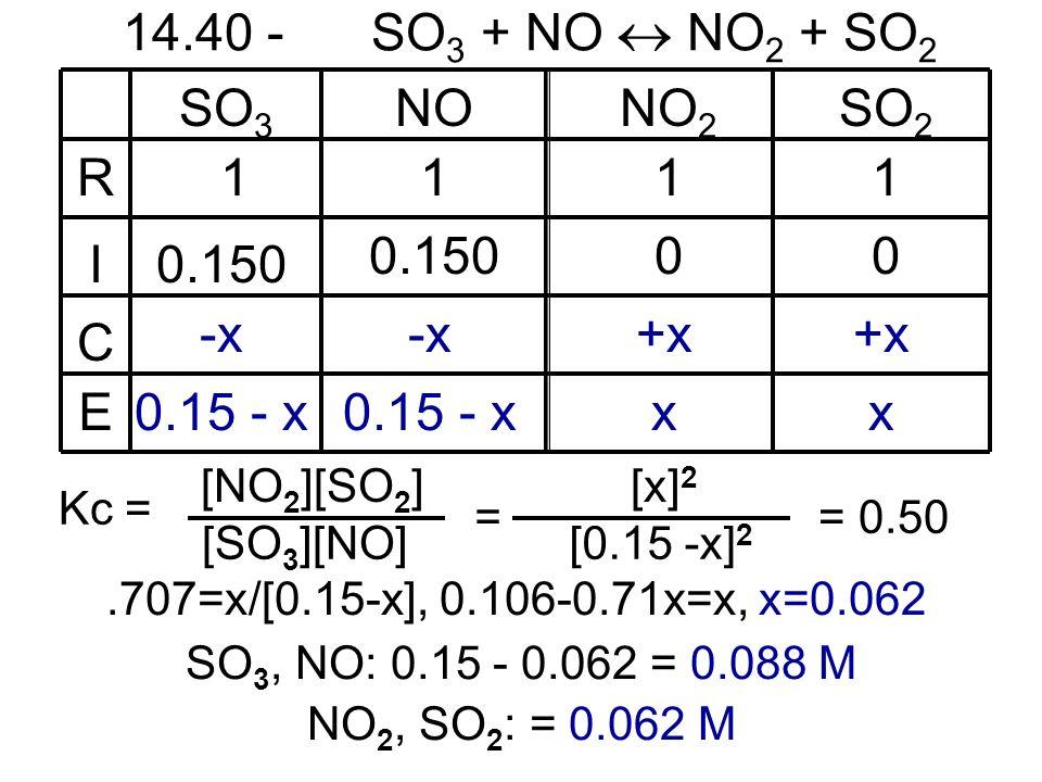 14.40 - SO 3 + NO NO 2 + SO 2 SO 3 NONO 2 111 0.150 0 -x +x 0.15 - x x.707=x/[0.15-x], 0.106-0.71x=x, x=0.062 = [0.15 -x] 2 [x] 2 = 0.50 R I C E SO 2