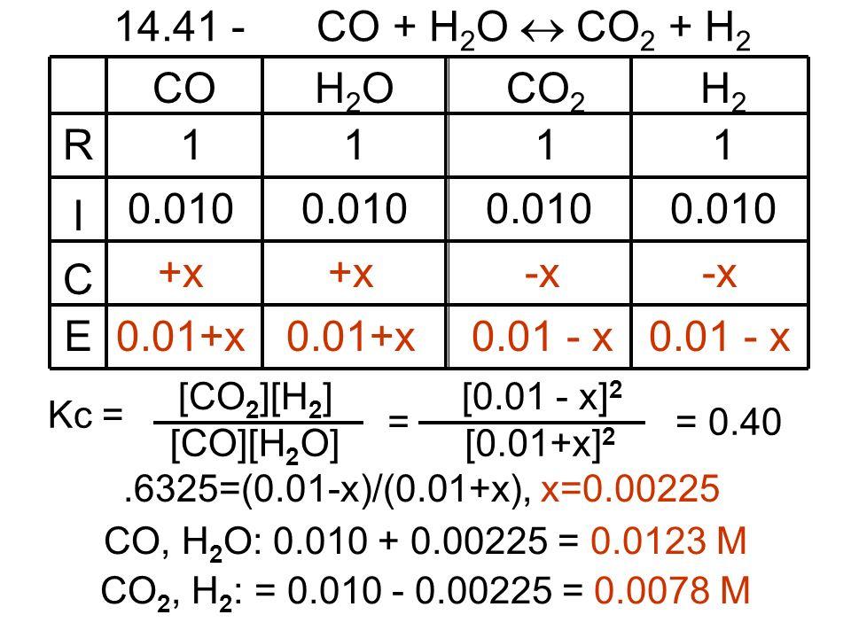 14.41 - CO + H 2 O CO 2 + H 2 COH2OH2OCO 2 111 0.010 +x -x 0.01+x 0.01 - x.6325=(0.01-x)/(0.01+x), x=0.00225 = [0.01+x] 2 [0.01 - x] 2 = 0.40 R I C E