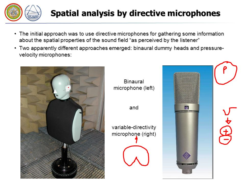 Spatial analysis by directive microphones The initial approach was to use directive microphones for gathering some information about the spatial prope