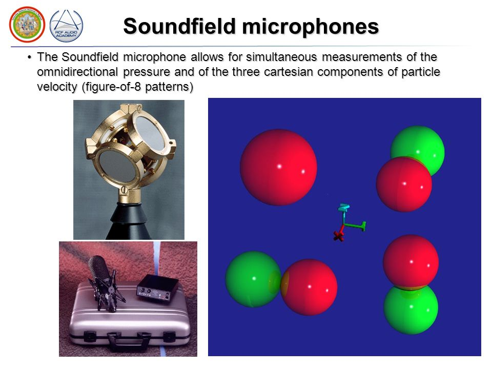 The Soundfield microphone allows for simultaneous measurements of the omnidirectional pressure and of the three cartesian components of particle veloc