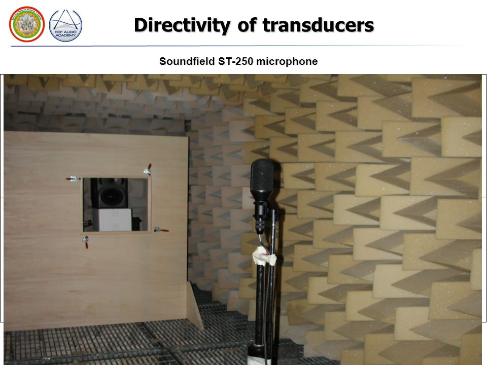 Directivity of transducers Soundfield ST-250 microphone