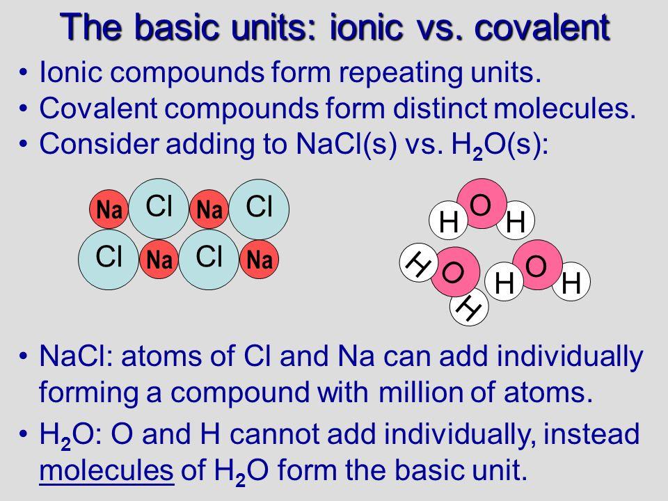 Electronegativity + – 0 0 HClHH