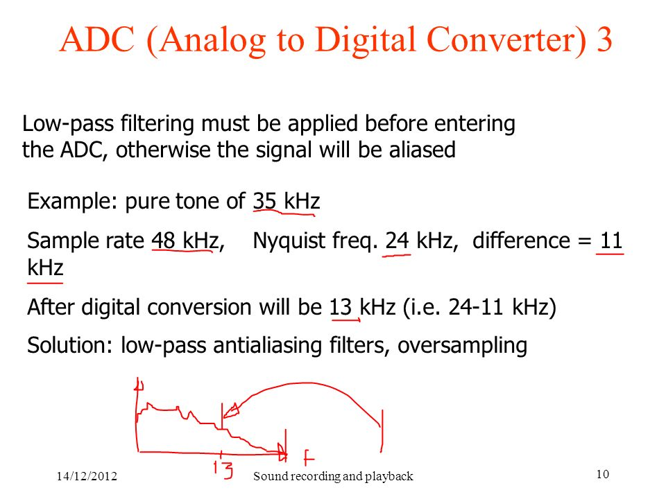 14/12/2012Sound recording and playback 10 ADC (Analog to Digital Converter) 3 Low-pass filtering must be applied before entering the ADC, otherwise th