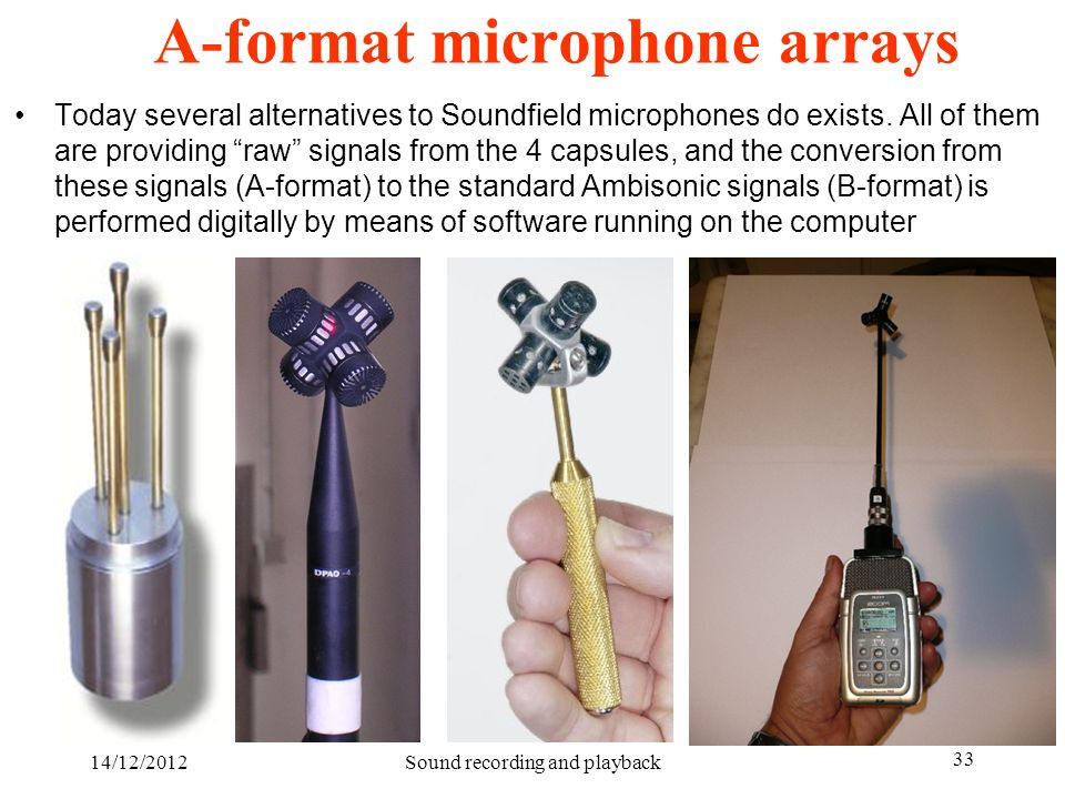14/12/2012Sound recording and playback 33 A-format microphone arrays Today several alternatives to Soundfield microphones do exists. All of them are p
