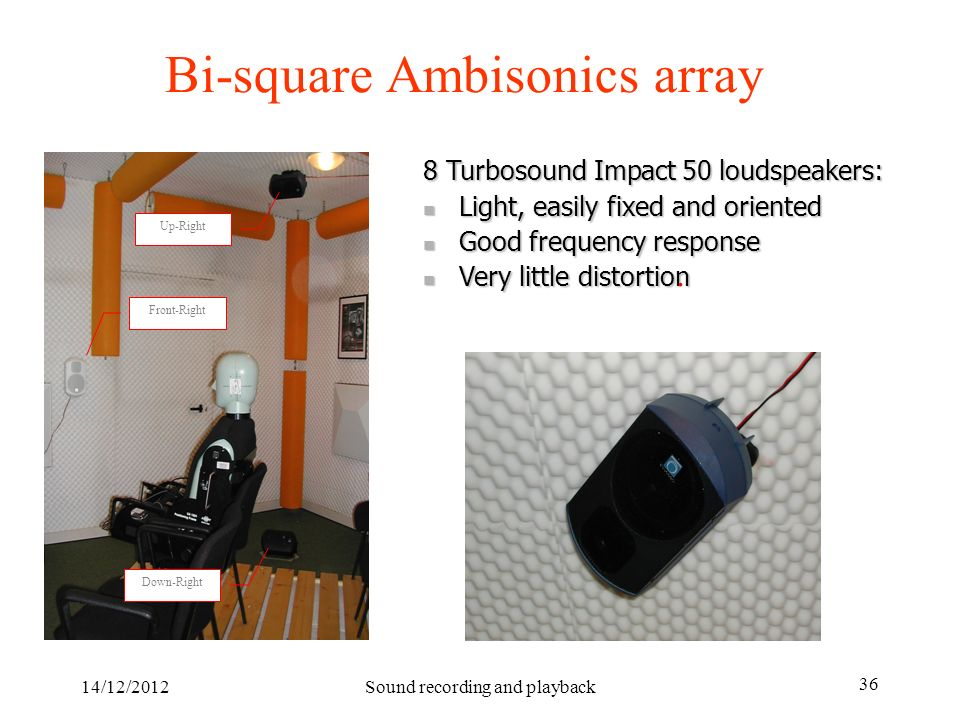 14/12/2012Sound recording and playback 36 Bi-square Ambisonics array 8 Turbosound Impact 50 loudspeakers: Light, easily fixed and oriented Light, easi