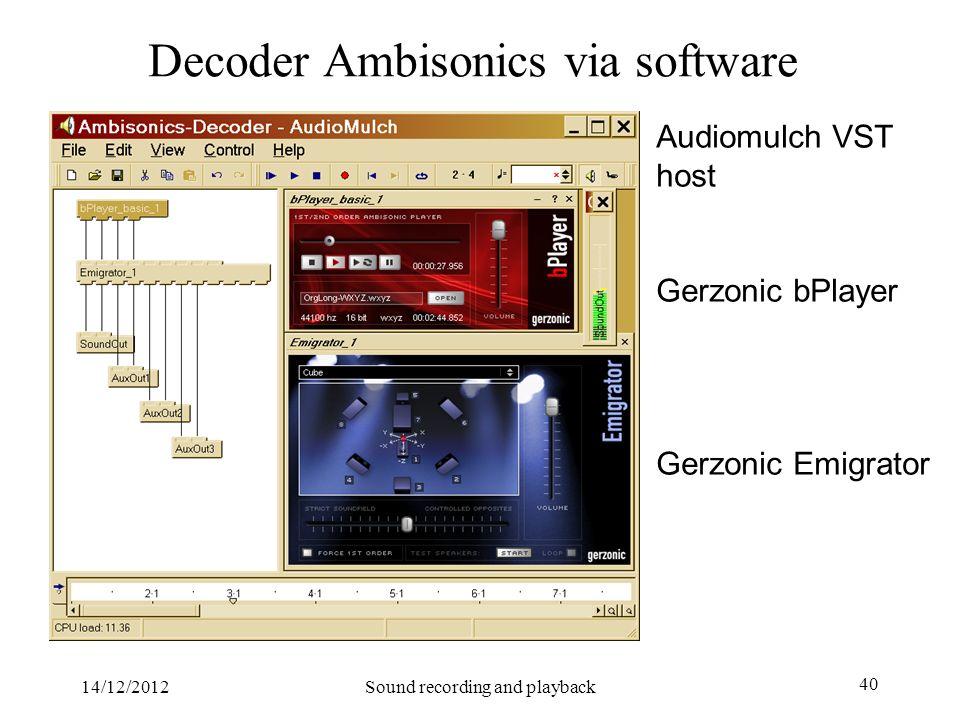 14/12/2012Sound recording and playback 40 Decoder Ambisonics via software Audiomulch VST host Gerzonic bPlayer Gerzonic Emigrator