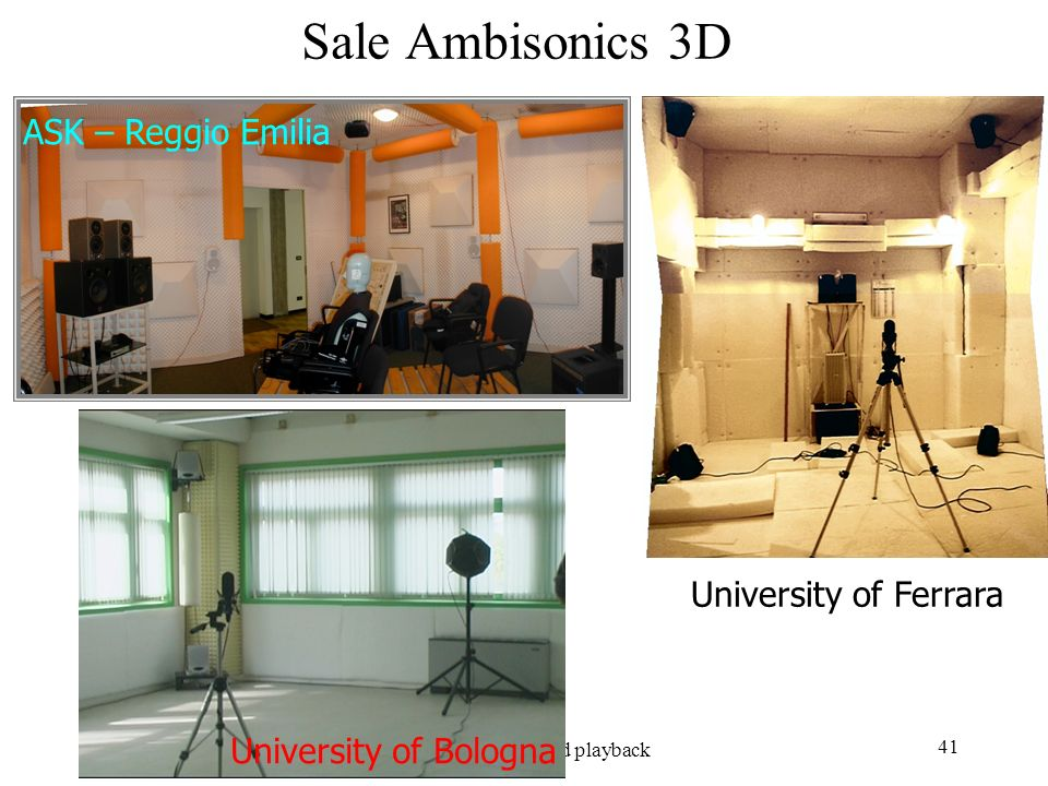 14/12/2012Sound recording and playback 41 Sale Ambisonics 3D University of Bologna University of Ferrara ASK – Reggio Emilia