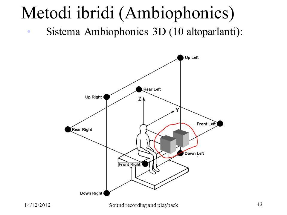 14/12/2012Sound recording and playback 43 Metodi ibridi (Ambiophonics) Sistema Ambiophonics 3D (10 altoparlanti):