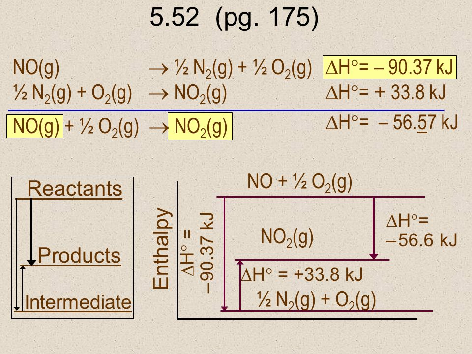 5.51 (pg. 175) GeO(s) Ge(s) + ½ O 2 (g) H = + 255 kJ Ge(s) + O 2 (g) GeO 2 (s) H = – 534.7 kJ GeO(s) + ½ O 2 (g) GeO 2 (s) Reactants Products Intermed
