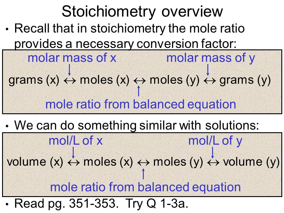 Stoichiometry overview Recall that in stoichiometry the mole ratio provides a necessary conversion factor: grams (x) moles (x) moles (y) grams (y) mol