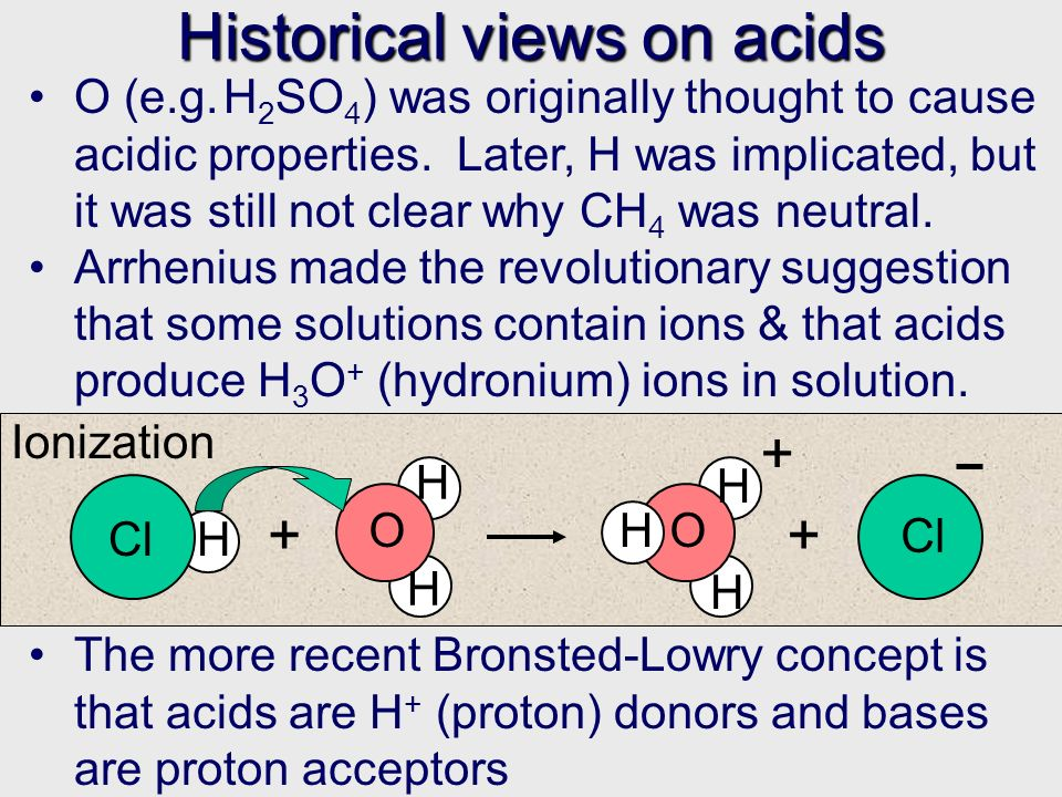 The Bronsted-Lowry concept In this idea, the ionization of an acid by water is just one example of an acid-base reaction.