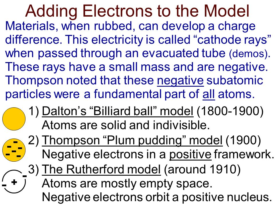 Adding Electrons to the Model 1)Daltons Billiard ball model (1800-1900) Atoms are solid and indivisible.