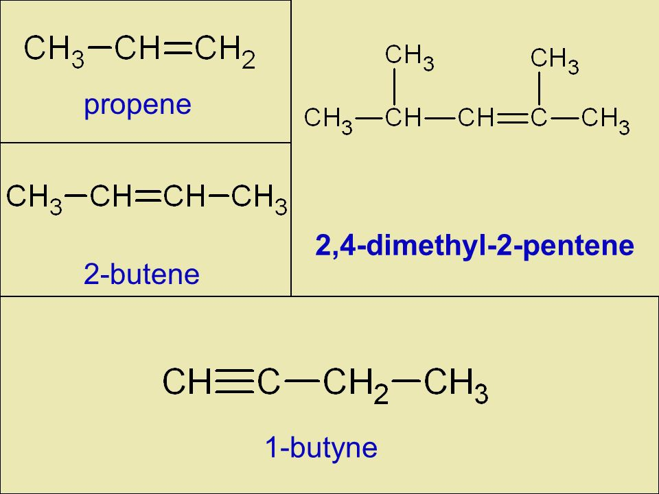 Rule 7,8: group similar branches 2-ethyl-4,4-dimethyl-1-hexene ethyl methyl Naming Side Chains Page 547-8 Questions 3, 5