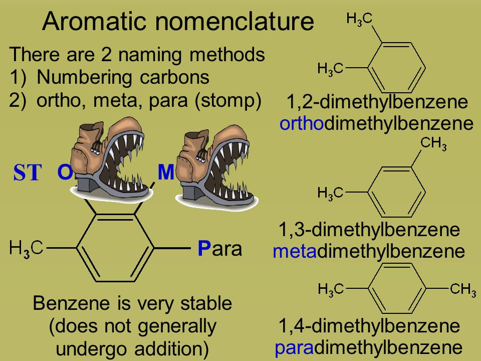 24.15 2,2-dimethyloctane 1,3-dimethylcyclopentane 1,1-diethylcyclohexane 6-ethyl-5-isopropyl-7-methyl-1-octene