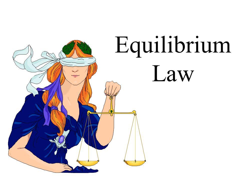 Equilibrium Law